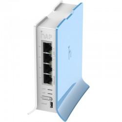 Router Balanceador Mikrotik...